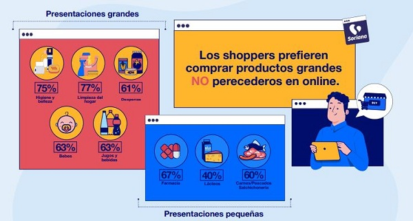 in-Store Media realizó el Omnichannel (R)Evolution